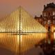 Quels sont les quartiers de Paris où il est le plus agréable de se promener ?